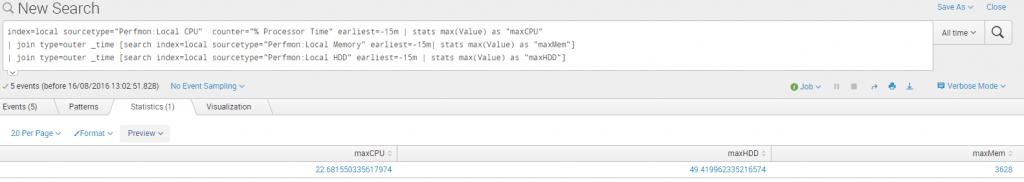 Combining metrics