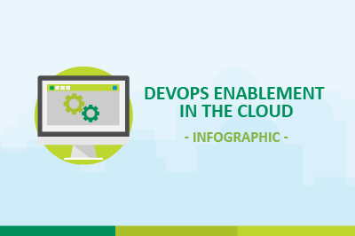 INFOGRAPHIC: DevOps Enablement in the Cloud